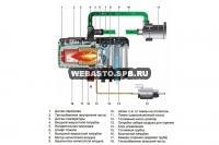 Схема Webasto Thermo Top Evo Start дизель 12 Вольт
